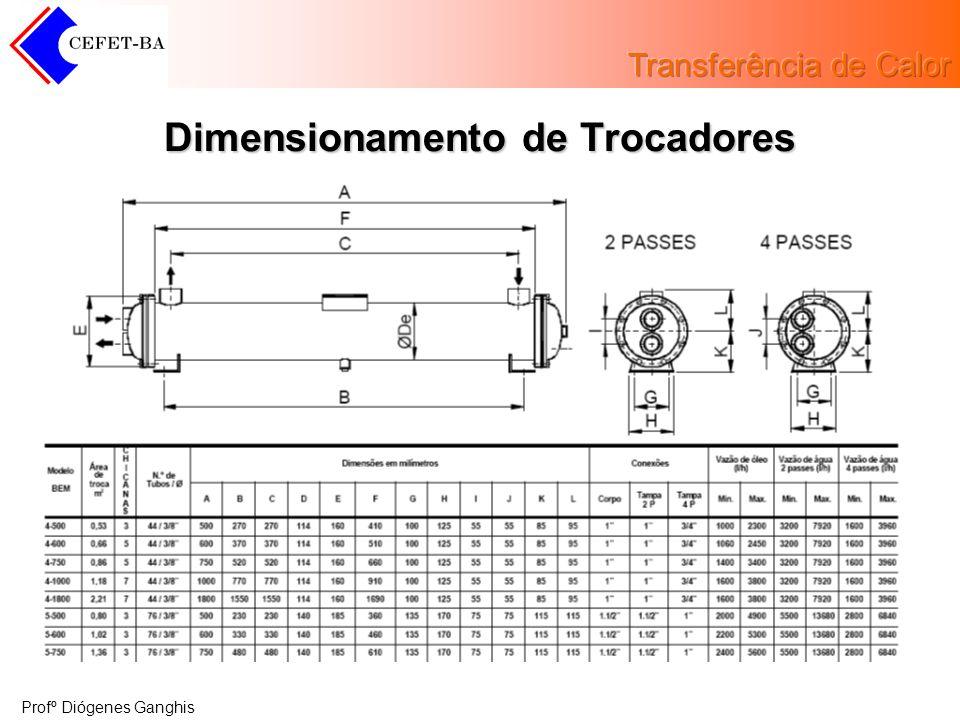 Profº Diógenes Ganghis Dimensionamento de Trocadores