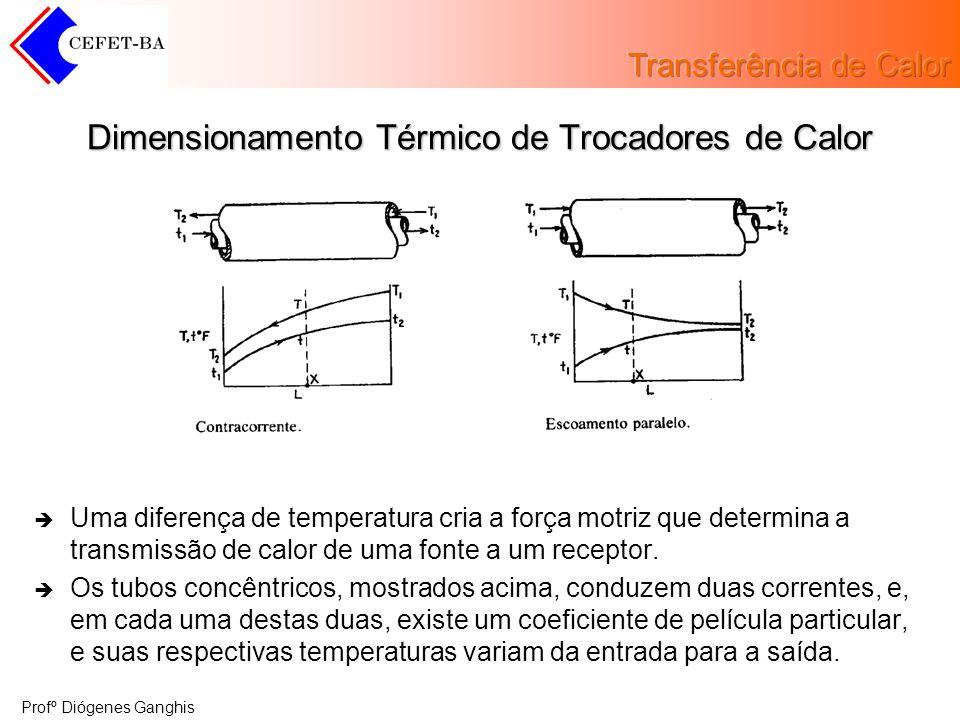 Profº Diógenes Ganghis Dimensionamento Térmico de Trocadores de Calor Uma diferença de temperatura cria a força motriz que determina a transmissão de