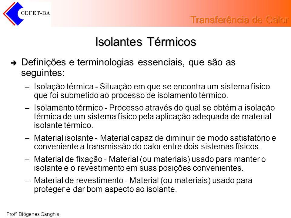 Profº Diógenes Ganghis Isolantes Térmicos Definições e terminologias essenciais, que são as seguintes: –Isolação térmica - Situação em que se encontra