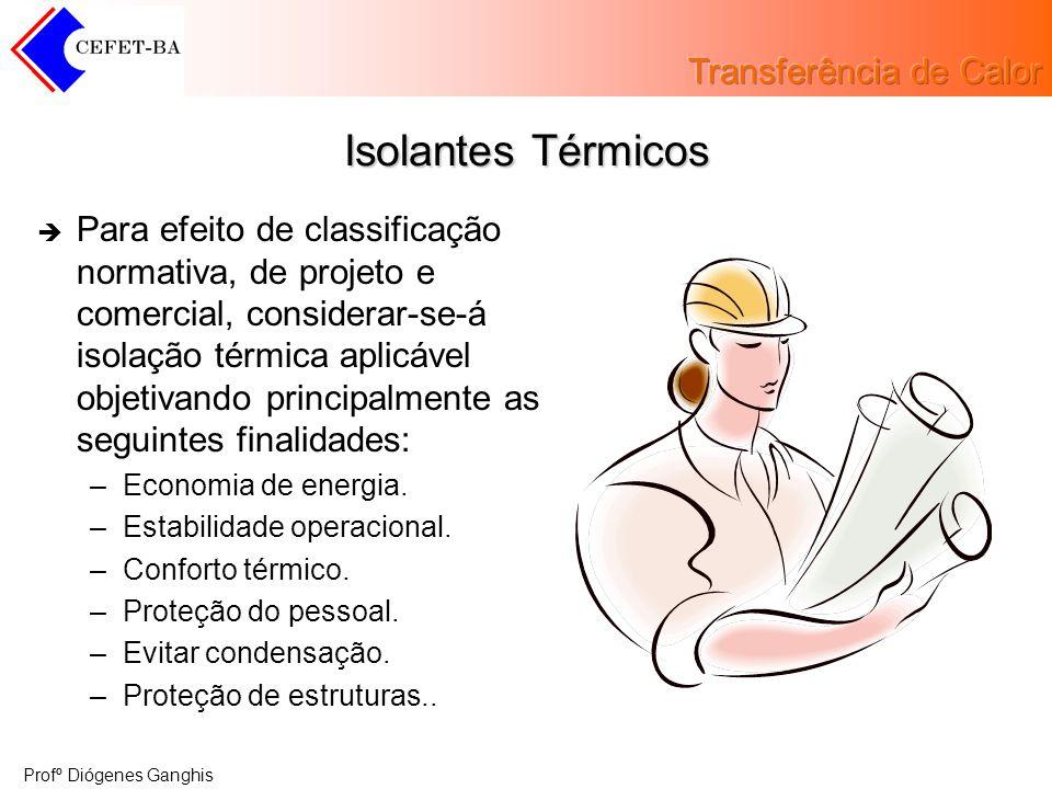 Profº Diógenes Ganghis Isolantes Térmicos Para efeito de classificação normativa, de projeto e comercial, considerar-se-á isolação térmica aplicável o