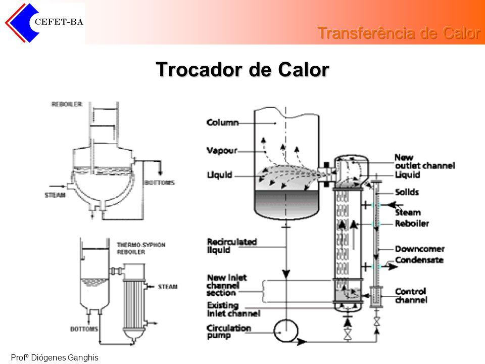 Profº Diógenes Ganghis Considerações Gerais sobre Isolantes Térmicos Isolantes térmicos são materiais utilizados em revestimentos, para reduzir a transmissão de calor entre sistemas.
