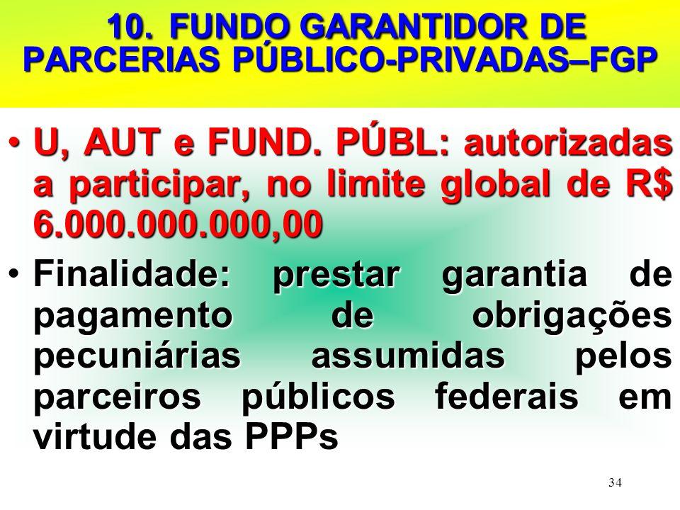 34 10. FUNDO GARANTIDOR DE PARCERIAS PÚBLICO-PRIVADAS–FGP 10. FUNDO GARANTIDOR DE PARCERIAS PÚBLICO-PRIVADAS–FGP U, AUT e FUND. PÚBL: autorizadas a pa