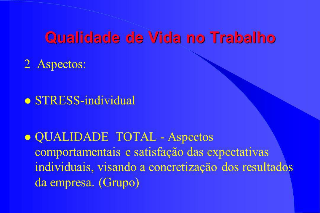 Qualidade de Vida no Trabalho 2 Aspectos: l STRESS-individual l QUALIDADE TOTAL - Aspectos comportamentais e satisfação das expectativas individuais,