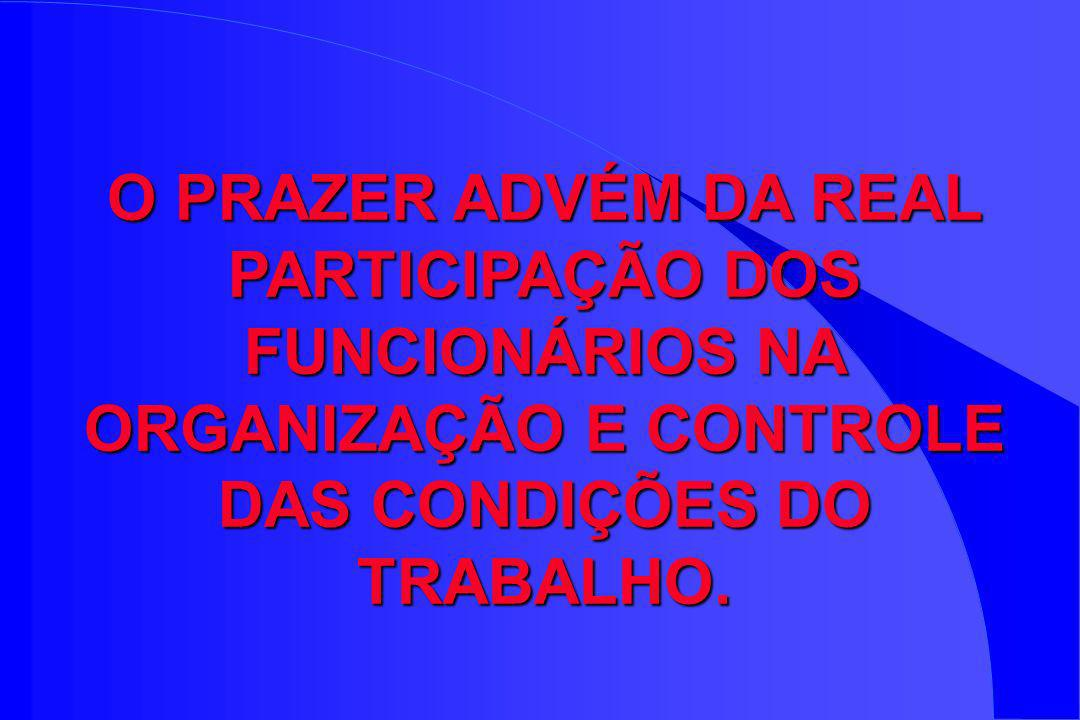 O PRAZER ADVÉM DA REAL PARTICIPAÇÃO DOS FUNCIONÁRIOS NA ORGANIZAÇÃO E CONTROLE DAS CONDIÇÕES DO TRABALHO.