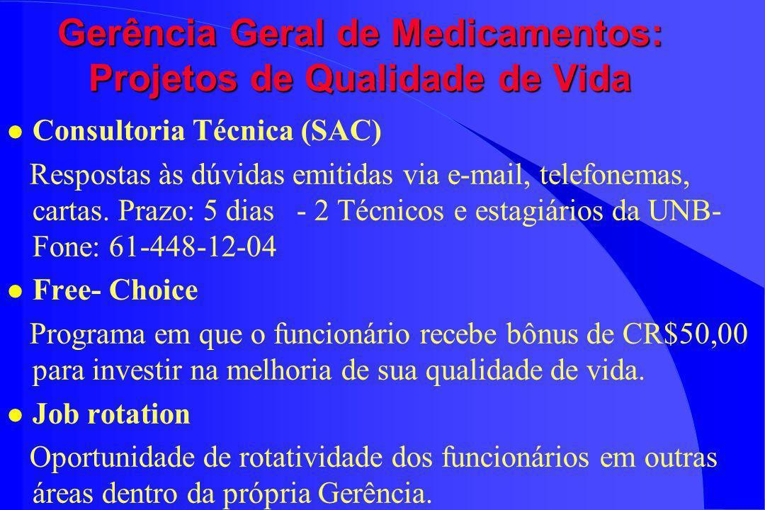 Gerência Geral de Medicamentos: Projetos de Qualidade de Vida l Consultoria Técnica (SAC) Respostas às dúvidas emitidas via e-mail, telefonemas, carta