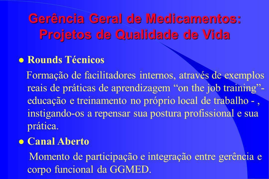 Gerência Geral de Medicamentos: Projetos de Qualidade de Vida l Rounds Técnicos Formação de facilitadores internos, através de exemplos reais de práti