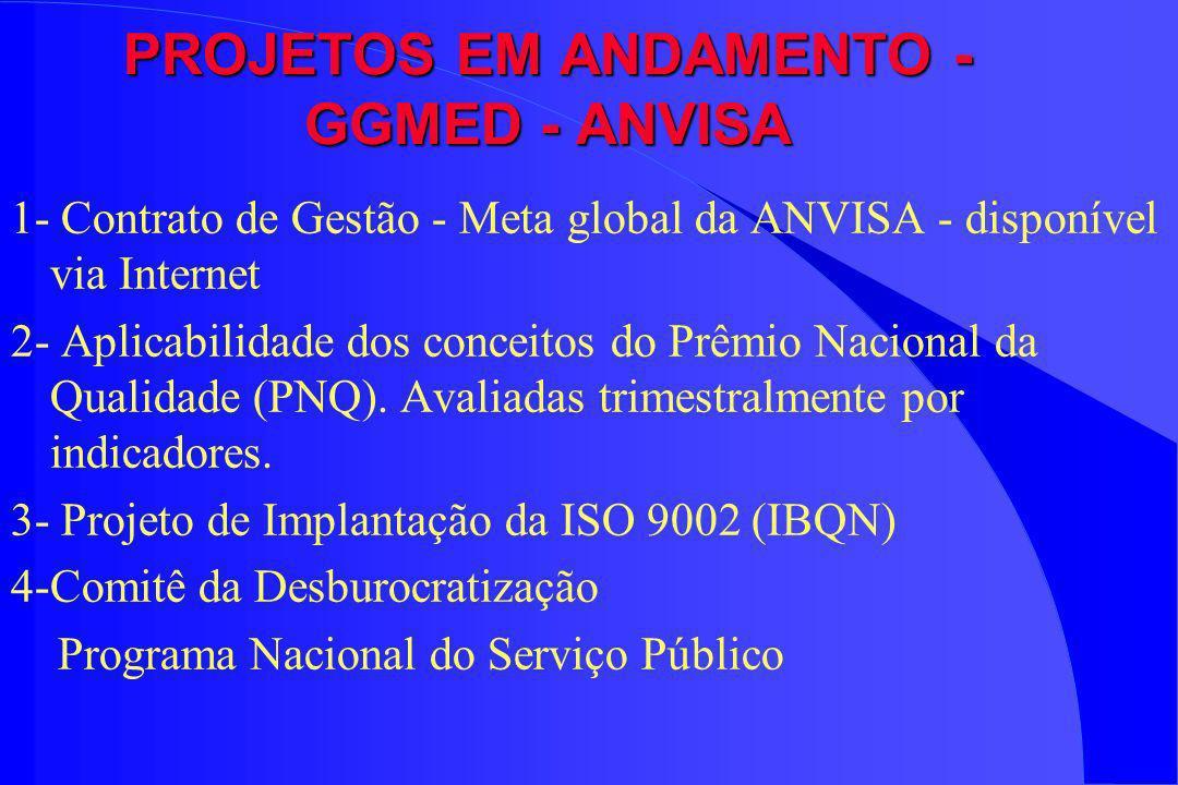 PROJETOS EM ANDAMENTO - GGMED - ANVISA 1- Contrato de Gestão - Meta global da ANVISA - disponível via Internet 2- Aplicabilidade dos conceitos do Prêm