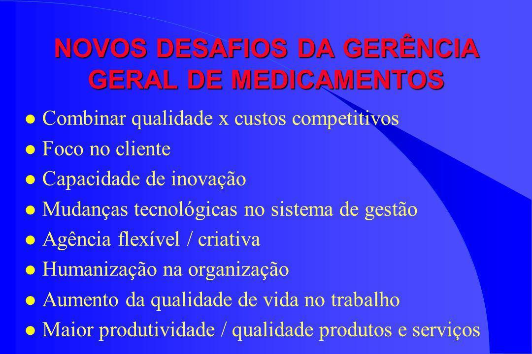 NOVOS DESAFIOS DA GERÊNCIA GERAL DE MEDICAMENTOS l Combinar qualidade x custos competitivos l Foco no cliente l Capacidade de inovação l Mudanças tecn