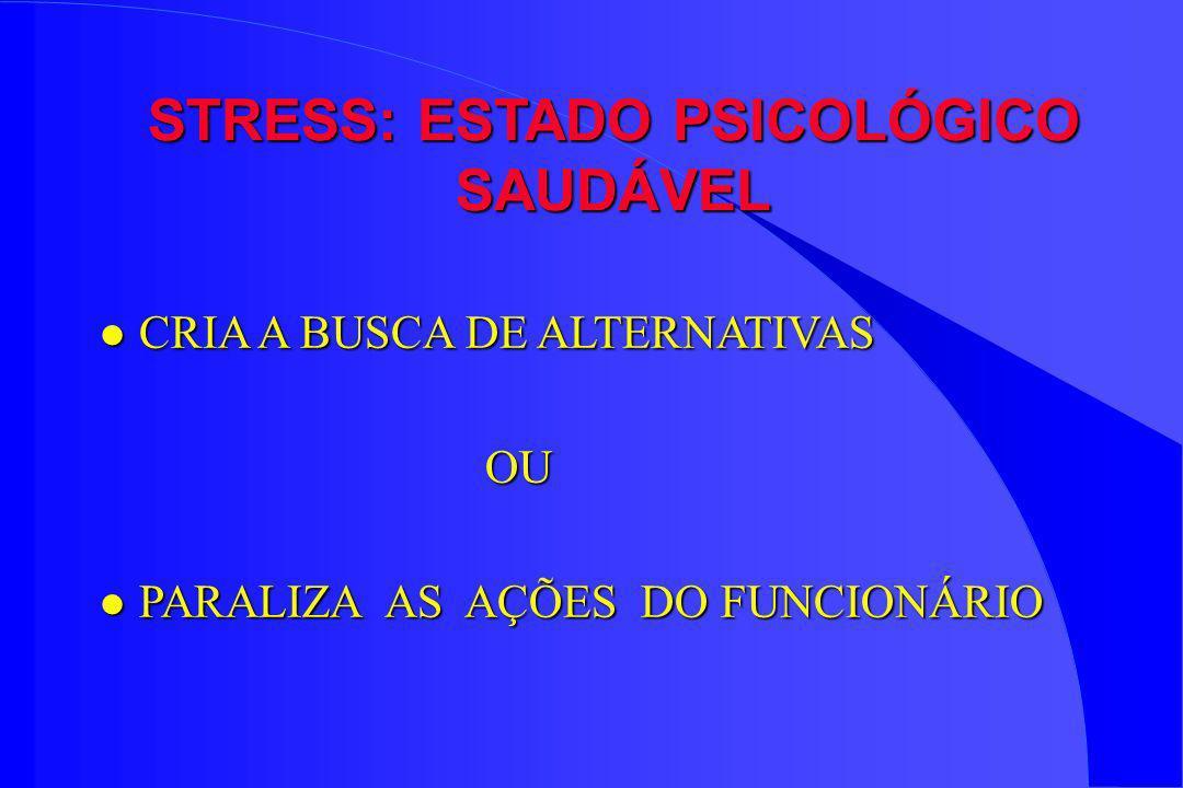 STRESS: ESTADO PSICOLÓGICO SAUDÁVEL l CRIA A BUSCA DE ALTERNATIVAS OU OU l PARALIZA AS AÇÕES DO FUNCIONÁRIO