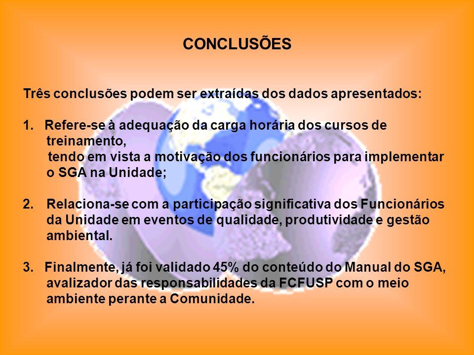Três conclusões podem ser extraídas dos dados apresentados: 1. Refere-se à adequação da carga horária dos cursos de treinamento, tendo em vista a moti