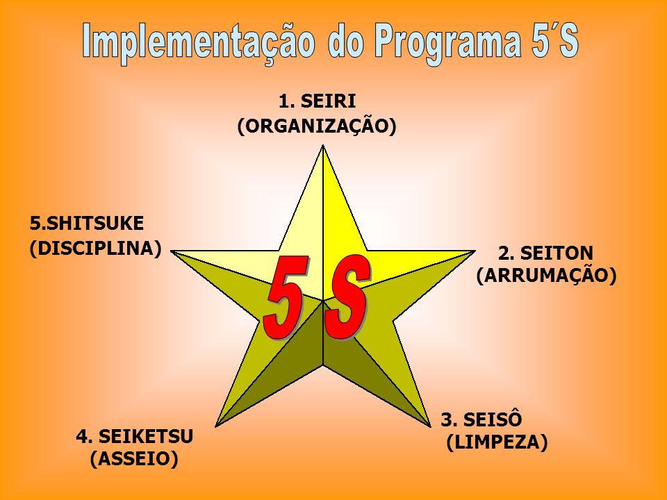 5.SHITSUKE (DISCIPLINA) 2. SEITON (ARRUMAÇÃO) 4. SEIKETSU (ASSEIO) 1. SEIRI (ORGANIZAÇÃO) 3. SEISÔ (LIMPEZA)