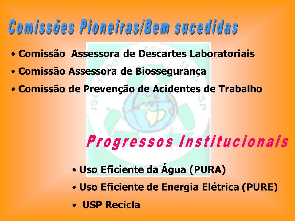 REFERÊNCIAS (1)NBR ISO 14001:1996, Sistemas de gestão ambiental.