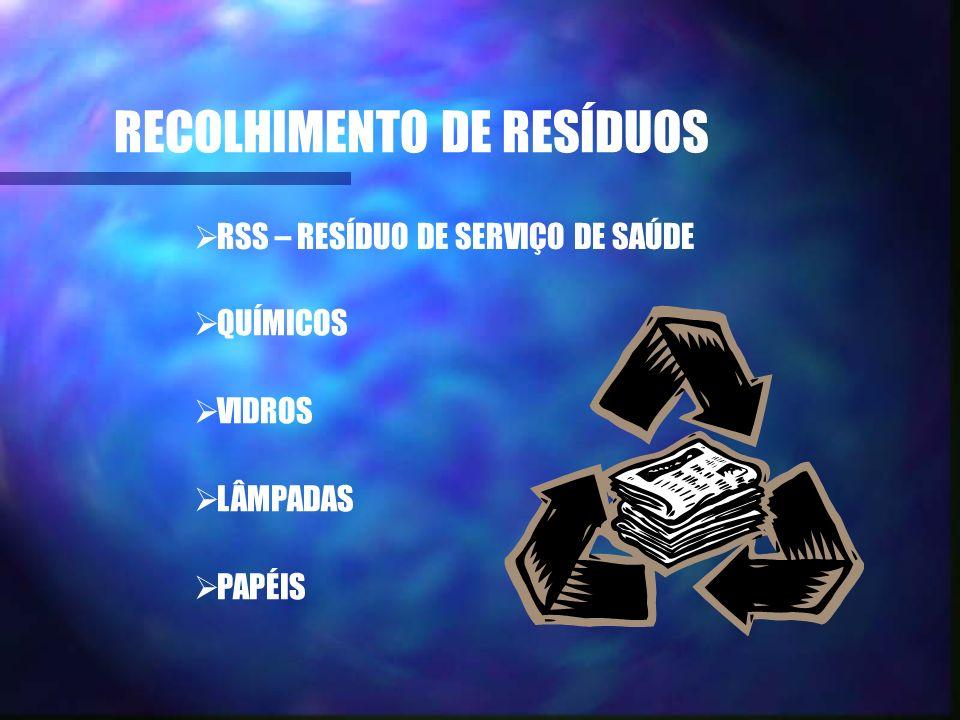 RECOLHIMENTO DE RESÍDUOS RSS – RESÍDUO DE SERVIÇO DE SAÚDE QUÍMICOS VIDROS LÂMPADAS PAPÉIS