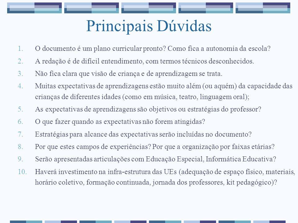 Principais Dúvidas 1.O documento é um plano curricular pronto? Como fica a autonomia da escola? 2.A redação é de difícil entendimento, com termos técn
