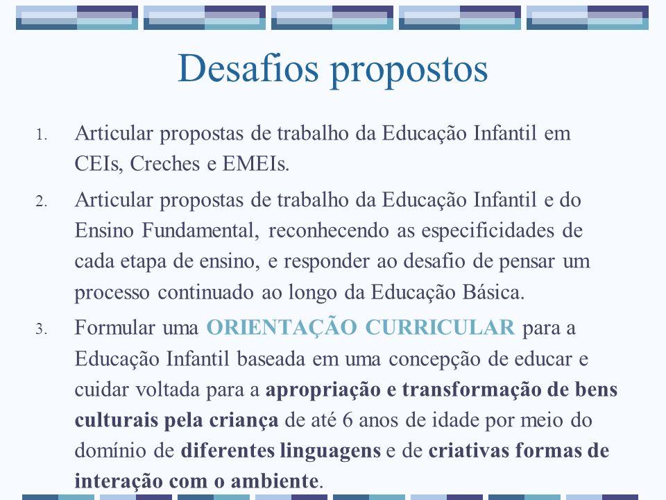 Desafios propostos 1. Articular propostas de trabalho da Educação Infantil em CEIs, Creches e EMEIs. 2. Articular propostas de trabalho da Educação In