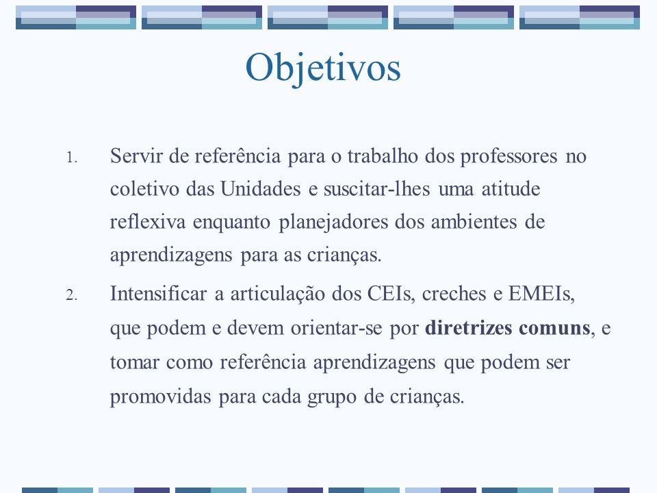 Objetivos 1. Servir de referência para o trabalho dos professores no coletivo das Unidades e suscitar-lhes uma atitude reflexiva enquanto planejadores