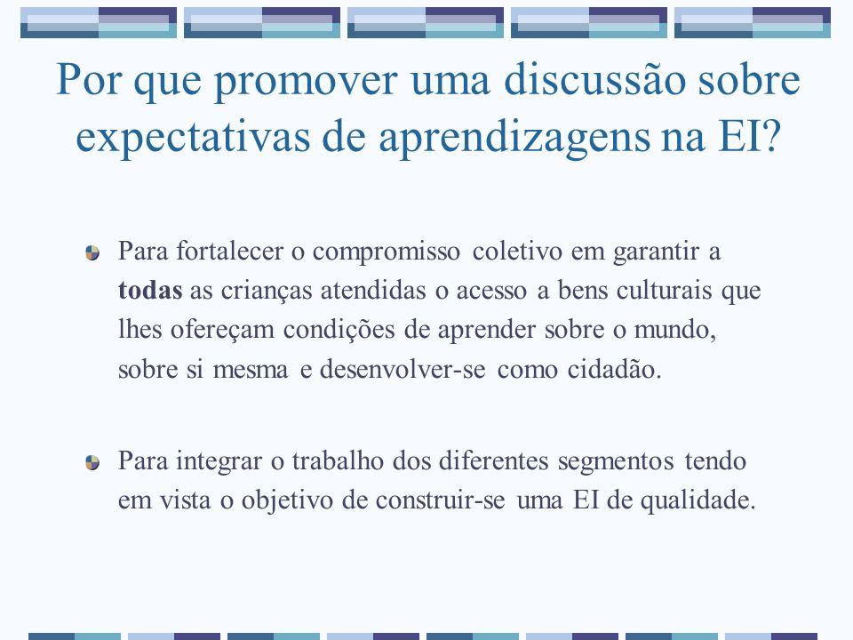 Por que promover uma discussão sobre expectativas de aprendizagens na EI? Para fortalecer o compromisso coletivo em garantir a todas as crianças atend