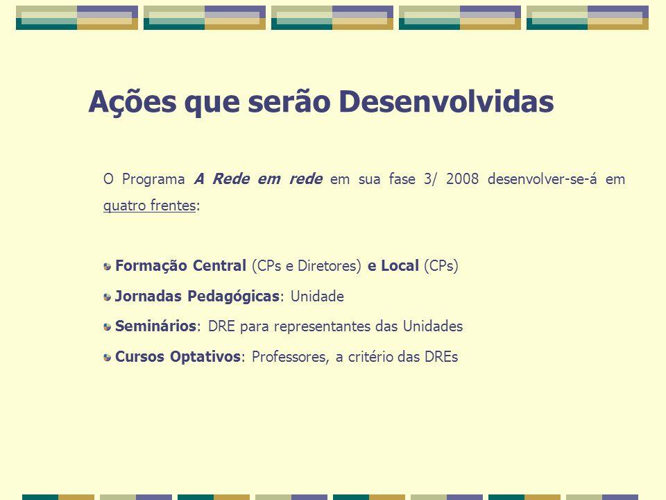 Ações que serão Desenvolvidas O Programa A Rede em rede em sua fase 3/ 2008 desenvolver-se-á em quatro frentes: Formação Central (CPs e Diretores) e Local (CPs) Jornadas Pedagógicas: Unidade Seminários: DRE para representantes das Unidades Cursos Optativos: Professores, a critério das DREs