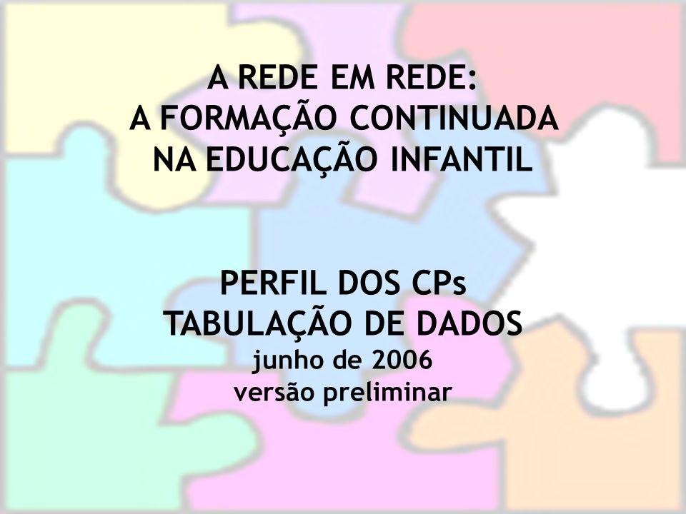 A REDE EM REDE: A FORMAÇÃO CONTINUADA NA EDUCAÇÃO INFANTIL PERFIL DOS CPs TABULAÇÃO DE DADOS junho de 2006 versão preliminar