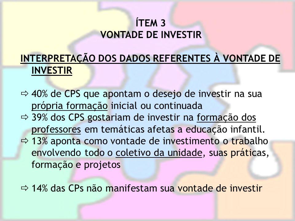 ÍTEM 3 VONTADE DE INVESTIR INTERPRETAÇÃO DOS DADOS REFERENTES À VONTADE DE INVESTIR 40% de CPS que apontam o desejo de investir na sua própria formaçã