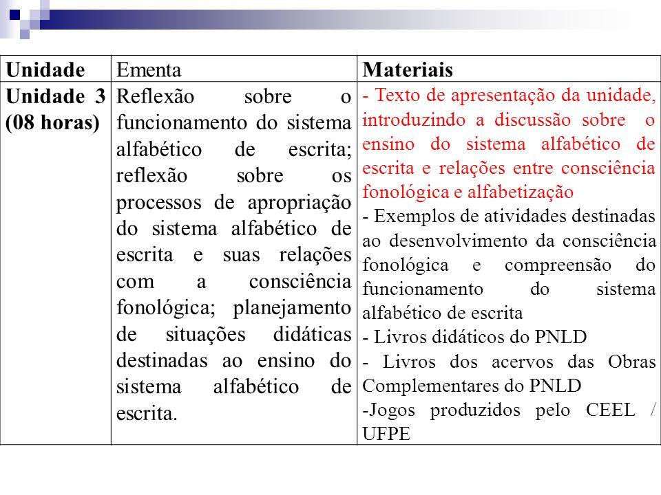 UnidadeEmentaMateriais Unidade 3 (08 horas) Reflexão sobre o funcionamento do sistema alfabético de escrita; reflexão sobre os processos de apropriaçã