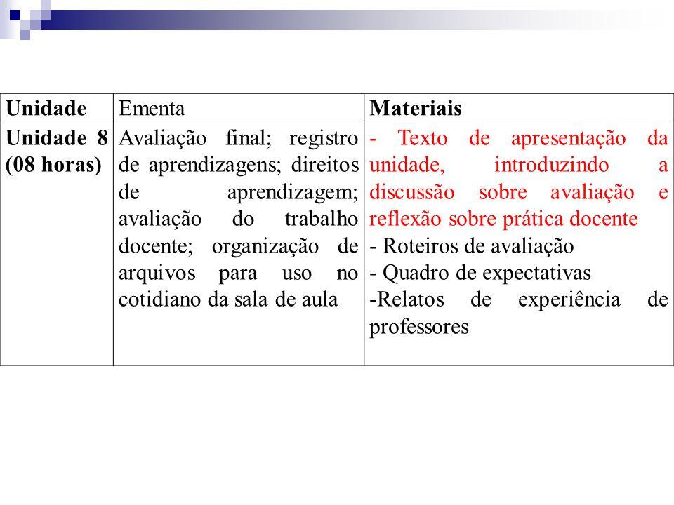 UnidadeEmentaMateriais Unidade 8 (08 horas) Avaliação final; registro de aprendizagens; direitos de aprendizagem; avaliação do trabalho docente; organ