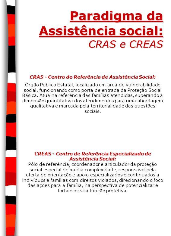 Paradigma da Assistência social: CRAS e CREAS CRAS - Centro de Referência de Assistência Social: Órgão Público Estatal, localizado em área de vulnerab
