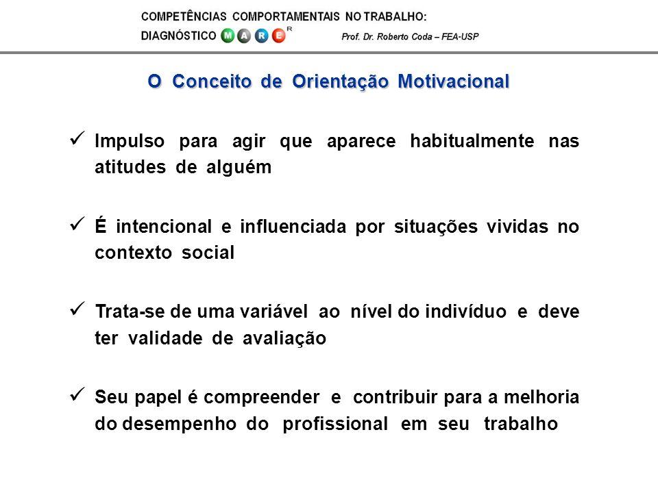 O Conceito de Orientação Motivacional Impulso para agir que aparece habitualmente nas atitudes de alguém É intencional e influenciada por situações vi