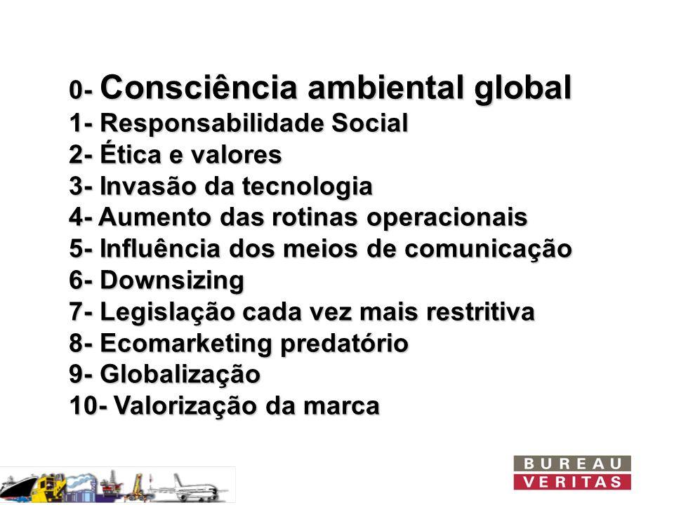 ISO 14001 RUMO À CERTIFICAÇÃO O PAPEL DA DIRETORIA â COMPROMISSO â POLÍTICA AMBIENTAL â DEFINIÇÃO DE RESPONDABILIDAES E AUTORIDADES â RECURSOS â OBJETIVOS E METAS AMBIENTAIS â ANÁLISE CRÍTICA PERIÓDICA