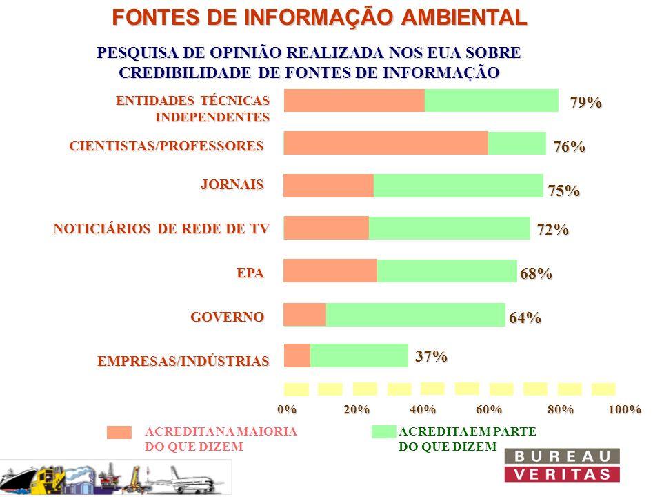 Redução do consumo de Água 3,50 l/l 1,68 l/l CASO PANAMCO - SPAL FONTE: PANAMCO/SPAL