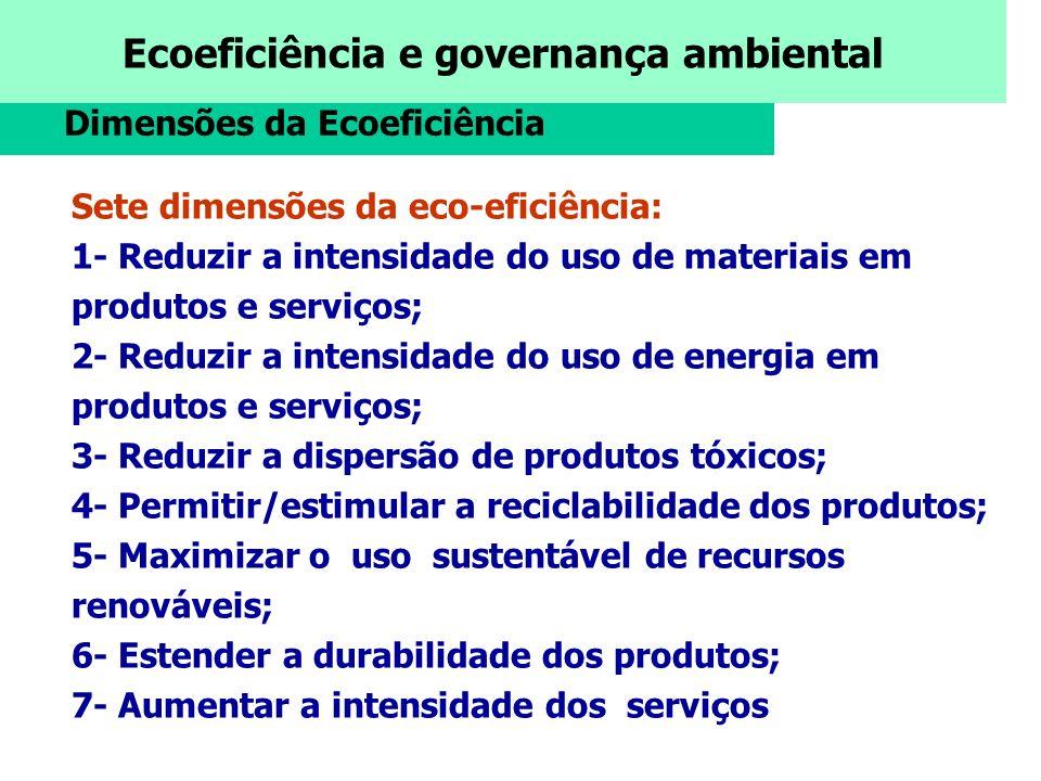 Ecoeficiência e governança ambiental Sete dimensões da eco-eficiência: 1- Reduzir a intensidade do uso de materiais em produtos e serviços; 2- Reduzir