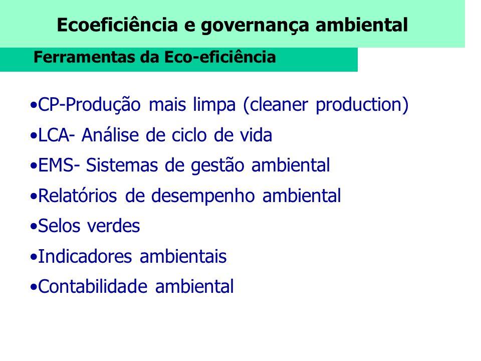 Ecoeficiência e governança ambiental CP-Produção mais limpa (cleaner production) LCA- Análise de ciclo de vida EMS- Sistemas de gestão ambiental Relat