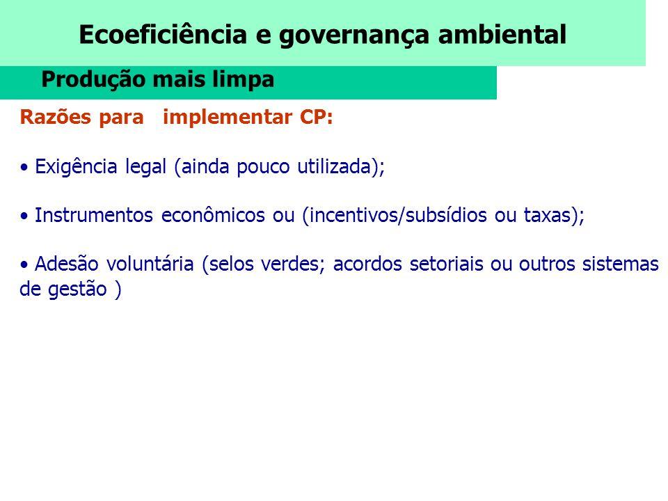 Ecoeficiência e governança ambiental Produção mais limpa Razões para implementar CP: Exigência legal (ainda pouco utilizada); Instrumentos econômicos