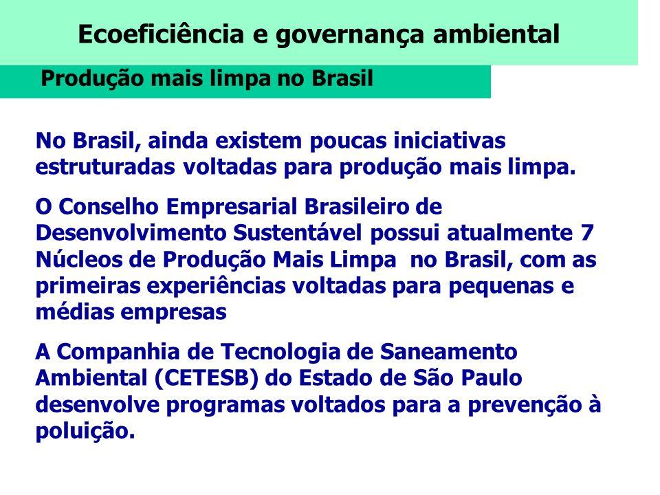Ecoeficiência e governança ambiental Produção mais limpa no Brasil No Brasil, ainda existem poucas iniciativas estruturadas voltadas para produção mai