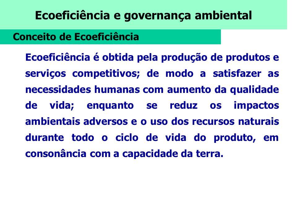 Ecoeficiência e governança ambiental Principais aspectos ambientais associados ao processo Emissões hídricas (DBO, DQO e AOX) Emissões atmosféricas (TRS, SO2, NOx, MP) Geração de resíduos (Classe II) Consumo de água e de energia