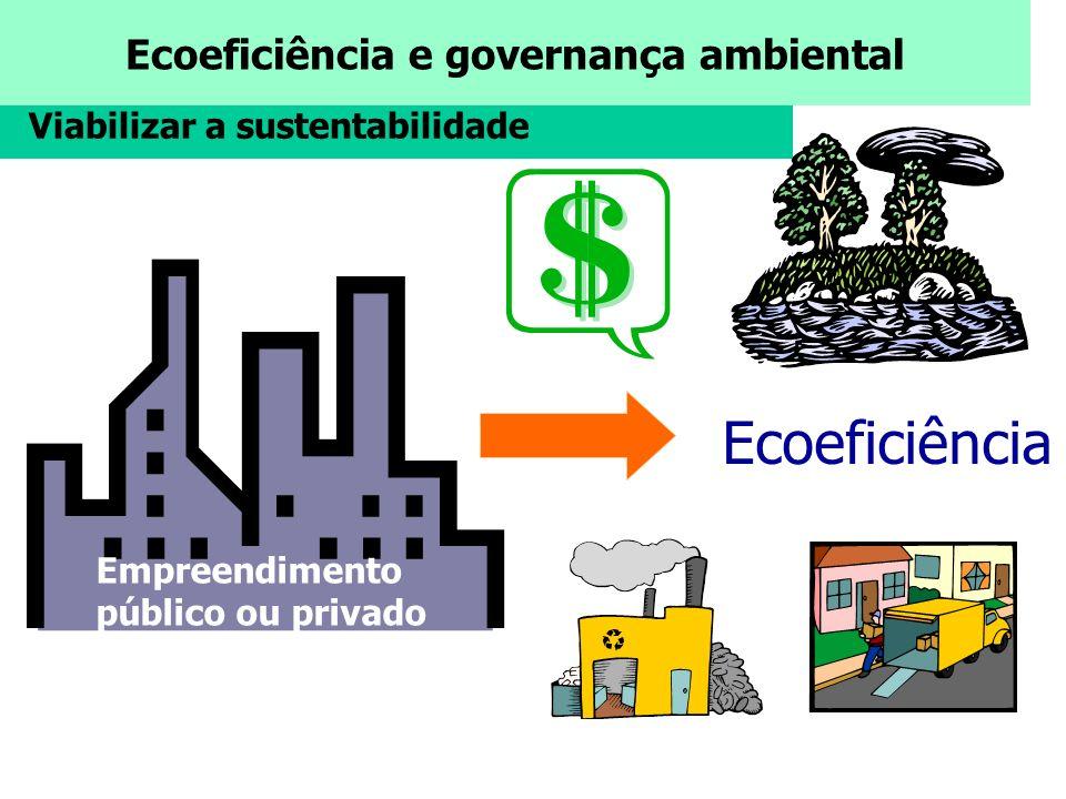 Ecoeficiência e governança ambiental Sete dimensões da eco-eficiência: 1- Reduzir a intensidade do uso de materiais em produtos e serviços; 2- Reduzir a intensidade do uso de energia em produtos e serviços; 3- Reduzir a dispersão de produtos tóxicos; 4- Permitir/estimular a reciclabilidade dos produtos; 5- Maximizar o uso sustentável de recursos renováveis; 6- Estender a durabilidade dos produtos; 7- Aumentar a intensidade dos serviços Dimensões da Ecoeficiência