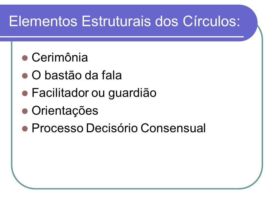Elementos Estruturais dos Círculos: Cerimônia O bastão da fala Facilitador ou guardião Orientações Processo Decisório Consensual