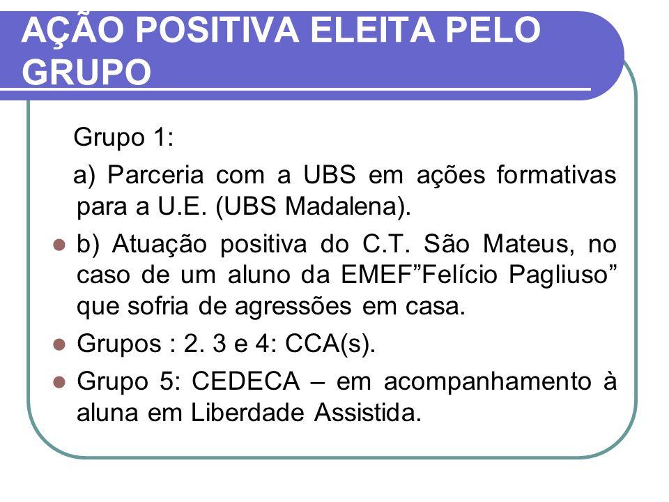 AÇÃO POSITIVA ELEITA PELO GRUPO Grupo 1: a) Parceria com a UBS em ações formativas para a U.E. (UBS Madalena). b) Atuação positiva do C.T. São Mateus,