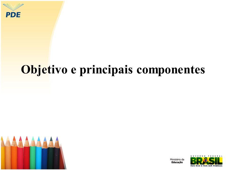 Objetivo O PNAIC é um programa integrado cujo objetivo é a alfabetização em Língua Portuguesa e Matemática, até o 3º ano do Ensino Fundamental, de todas as crianças das escolas municipais e estaduais, urbanas e rurais, brasileiras.