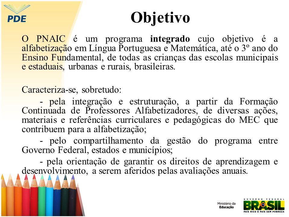 Objetivo O PNAIC é um programa integrado cujo objetivo é a alfabetização em Língua Portuguesa e Matemática, até o 3º ano do Ensino Fundamental, de tod