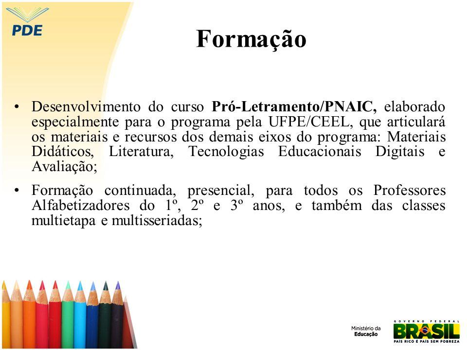 Desenvolvimento do curso Pró-Letramento/PNAIC, elaborado especialmente para o programa pela UFPE/CEEL, que articulará os materiais e recursos dos dema