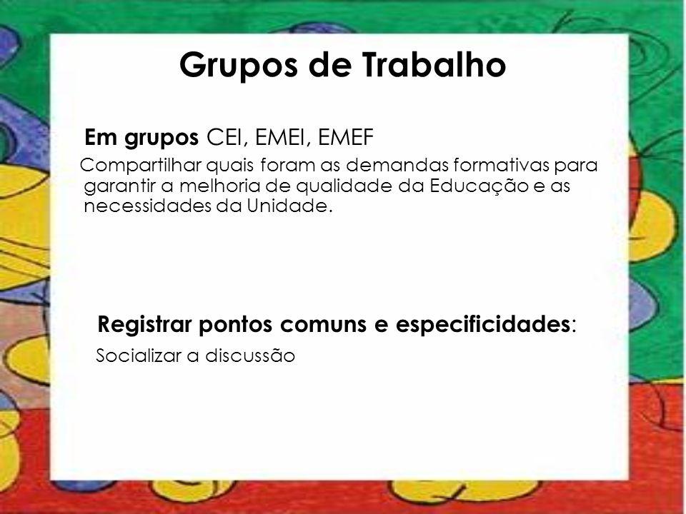 Grupos de Trabalho Em grupos CEI, EMEI, EMEF Compartilhar quais foram as demandas formativas para garantir a melhoria de qualidade da Educação e as ne