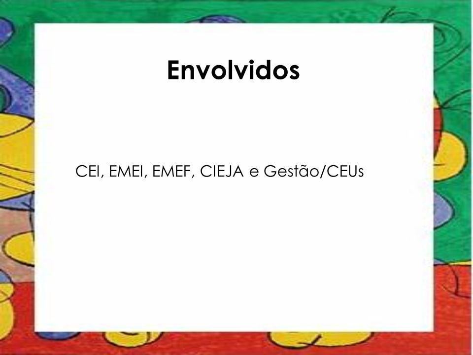 Envolvidos CEI, EMEI, EMEF, CIEJA e Gestão/CEUs