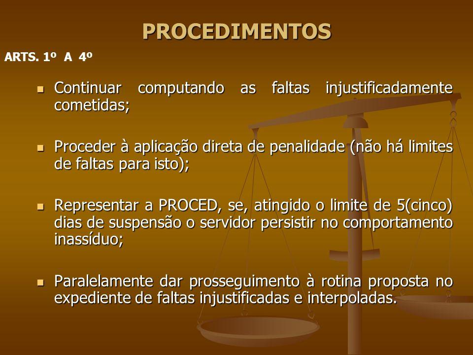 Art. 2º. É dever de todos os servidores que exercem cargo de chefia, diante da constatação de prejuízo causado ao serviço em decorrência de ausências