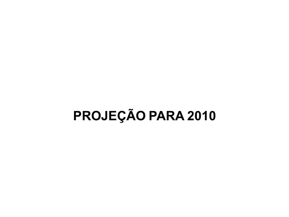PROJEÇÃO PARA 2010