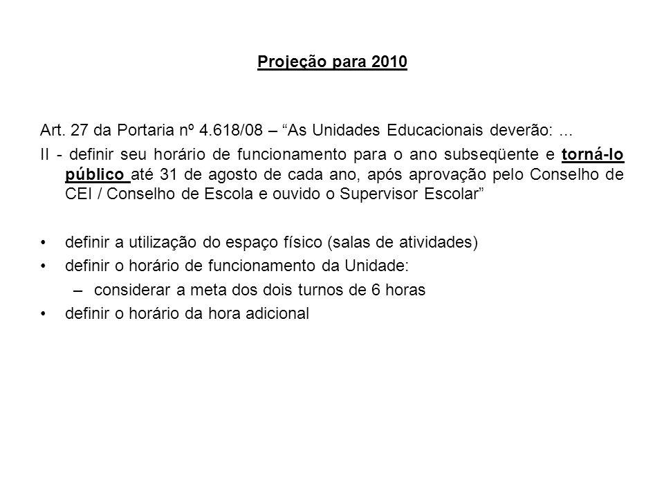 Projeção para 2010 Art. 27 da Portaria nº 4.618/08 – As Unidades Educacionais deverão:... II - definir seu horário de funcionamento para o ano subseqü