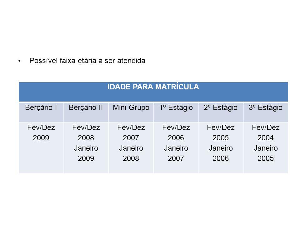 Possível faixa etária a ser atendida IDADE PARA MATRÍCULA Berçário IBerçário IIMini Grupo1º Estágio2º Estágio3º Estágio Fev/Dez 2009 Fev/Dez 2008 Jane