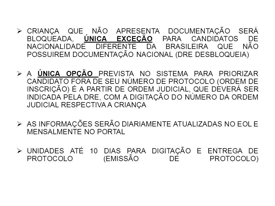 CRIANÇA QUE NÃO APRESENTA DOCUMENTAÇÃO SERÁ BLOQUEADA, ÚNICA EXCEÇÃO PARA CANDIDATOS DE NACIONALIDADE DIFERENTE DA BRASILEIRA QUE NÃO POSSUIREM DOCUME