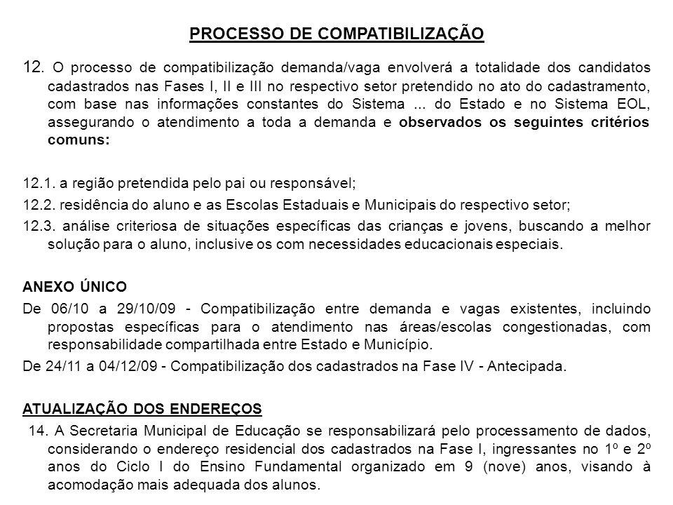 PROCESSO DE COMPATIBILIZAÇÃO 12. O processo de compatibilização demanda/vaga envolverá a totalidade dos candidatos cadastrados nas Fases I, II e III n