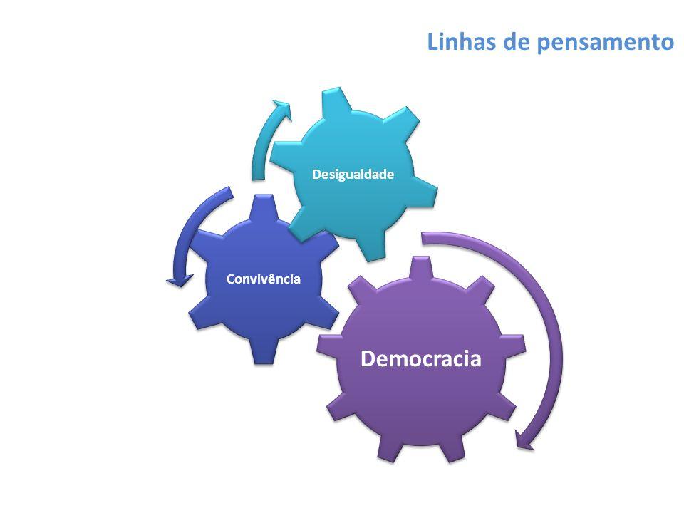 Linhas de pensamento Democracia Convivência Desigualdade